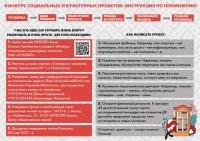 Грантовый конкурс ЛУКОЙЛа: инструкция по применению