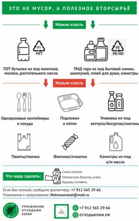 Зачем нужно разделять отходы?